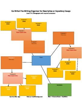 Expository_Descriptive_PreWrite_Organizer_Level_7-9