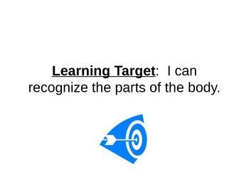 Expresate 2 Chapter 4 Part I Simple Body Parts Review Vocab. Clip-art