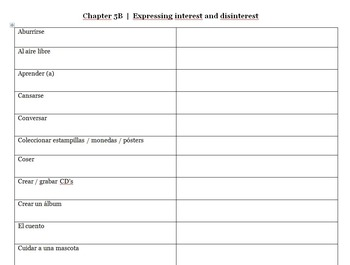 Expresate Level 2  - Chapter 5B Vocabualry Packet