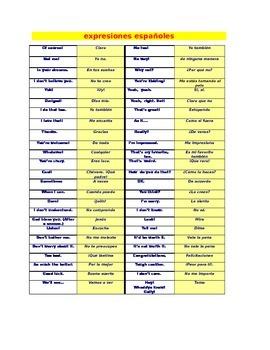Expresiones españoles SPN