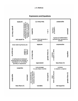 Expresions and Equations 9 Square