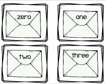 Express Mail Number Match Up
