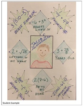 """""""Express Yourself"""" (Math About Me)"""