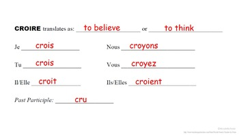 Expressing Opinion (CROIRE, PENSER, TROUVER): French Quick Lesson