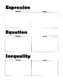 Expression, Equation, Inequality Vocab Chart