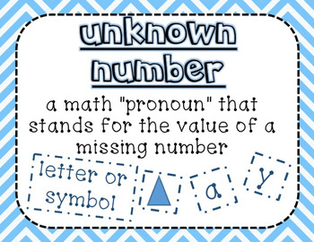 Expression, Equation Sort & Anchor Chart, Unknown Numbers & Variables Poster