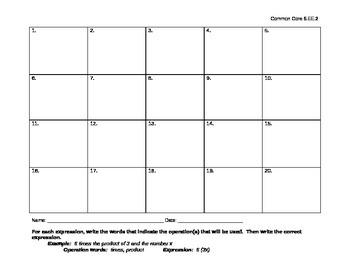 Expression Task Cards/Worksheet