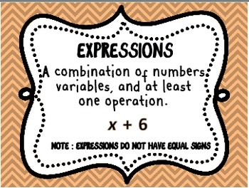 Expression and Equation Poster- Math Word Wall