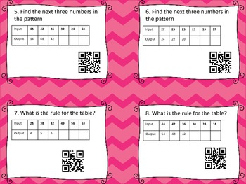 Expression and Equations QR Code Cards
