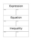 Expression, equation and inequality