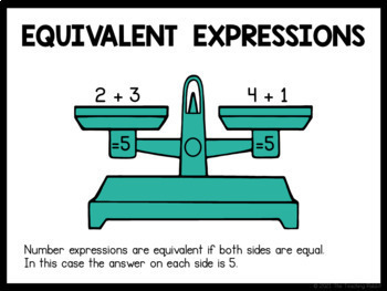 Expressions & Equality Unit for Grade 1 (Ontario Curriculum)