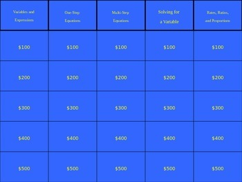 Expressions, Equations, Ratios, Rates, and Proportions Jeopardy