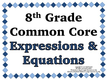 Expressions & Equations Word Wall with Example & Spanish Translation - 8th Grade