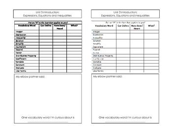 Expressions, Equations and Inequalities Vocab Knowledge Rating Charts