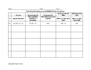 Expressions: Evaluating Numeric Expressions Tabular Graphic Organizer