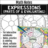 Expressions (Parts of and Evaluating) Math Wheel - Note-taking Format