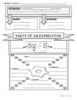 Expressions Unit 7th Grade Common Core Aligned