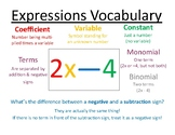Expressions Vocabulary Poster