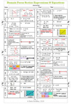 Expressions and Equations • 6th grade 6-Week *Domain Series Focus* Math Review