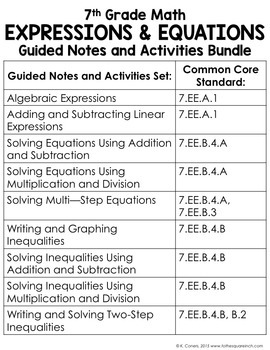 Expressions and Equations- 7th Grade Math Guided Notes and Activities Bundle