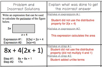 Expressions - Find and Fix the Errors Worksheet