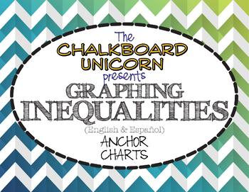 Expressions and Equations: Graphing Linear Inequalities