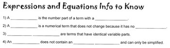 Expressions and Equations Info to Know