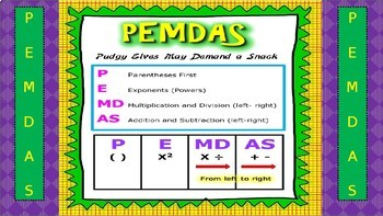Expressions and Equations PowerPoint: 6.EE.1-9
