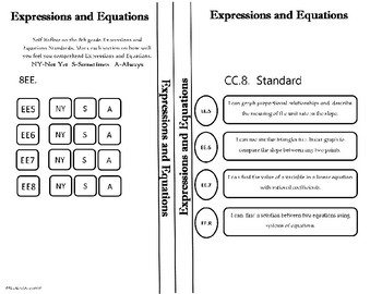 Expressions and Equations Reflection Sheet