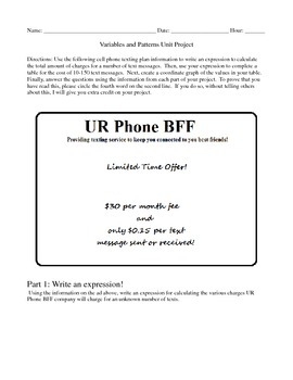Expressions and Equations Unit Project: Text Messaging Plans