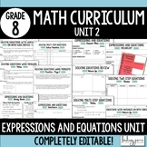 Expressions and Equations Unit