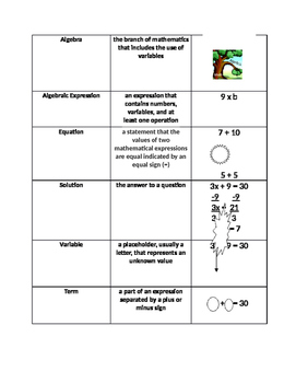 Expressions and Equations Vocabulary Card Sort