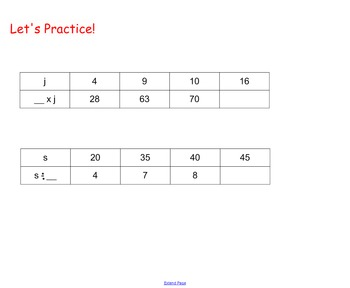 Expressions and Patterns SMARTboard Openings