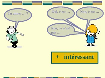 Expressions avec C'est French Adjectives PowerPoint