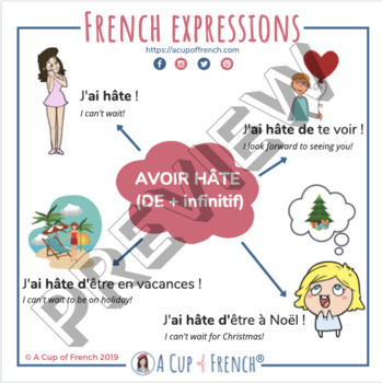 Expressions françaises - French expressions