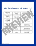 Expressions of quantity in French and French Meals - 2 Charts