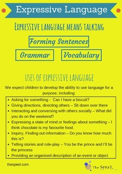 Expressive Language Developmental Expectation Checklist - Speech Pathology