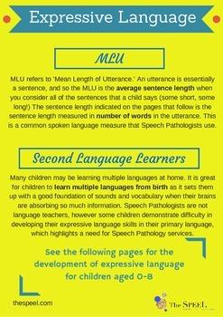 Expressive Language Developmental Expectation Checklist - Speech Pathology