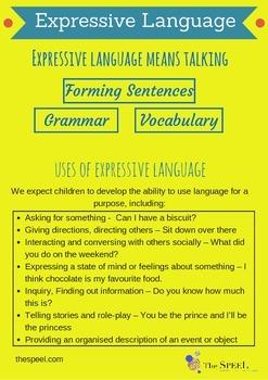 Expressive Language Developmental Expectation Checklist -