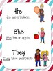 Expressive Language Interactive Flip Book BUNDLE: Pronouns, Syntax CCSS (Speech)