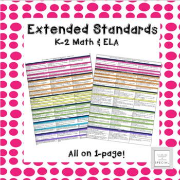 Extended Content Standards K-2 (ELA & Math)