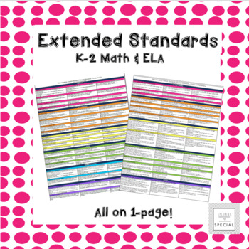 Extended Content Standards K-2 (ELA & Math)