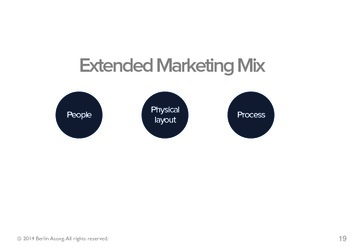Extended Marketing Mix