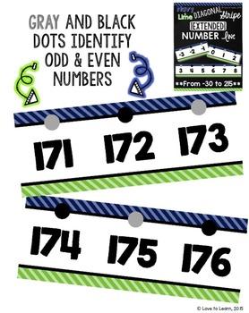 {Extended} Number Line (-30 - 215) - Navy & Lime Diagonal Stripe