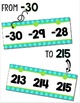 {Extended} Number Line (-30 - 215) - Turquoise & Lime Polka Dot