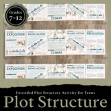 Extended Plot Structure Diagram for ANY Novel: Grades 7-12 EDITABLE