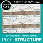 Extended Plot Structure Diagram for ANY Novel: Grades 7-12 EDITABLE
