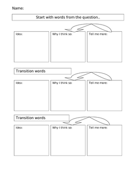Extended Reponse Graphic Organizer
