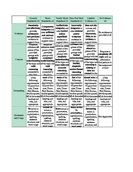 Extended Response Rubric - One Paragraph