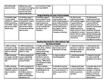 Extended State Standards K-5 ELA chart  ALL standards